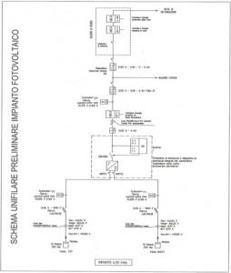 schema-impianto-fotovoltaico